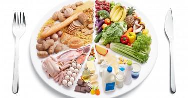 zbalansowane odżywianie